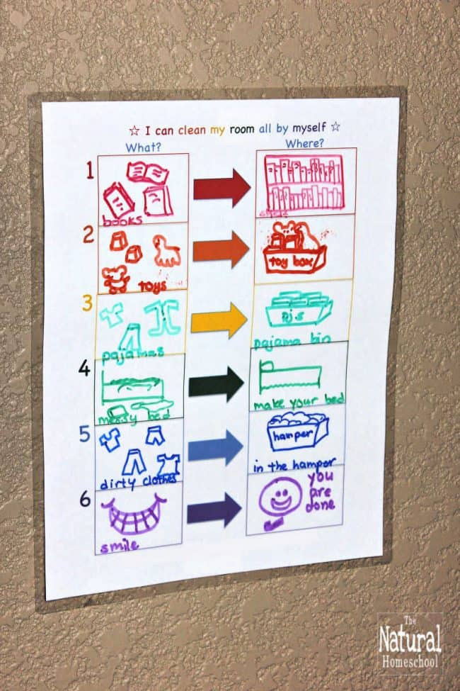 image about Printable Chore Charts for Multiple Children identified as This is What Comes about Any time By yourself Take a Chore Chart for Numerous