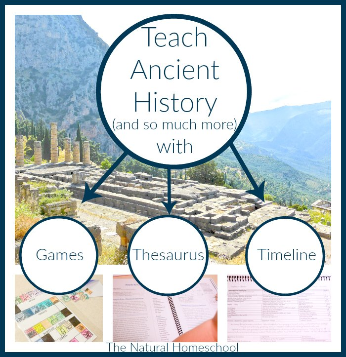 Teach Ancient History (and so much more) with Games, Timeline and Thesaurus