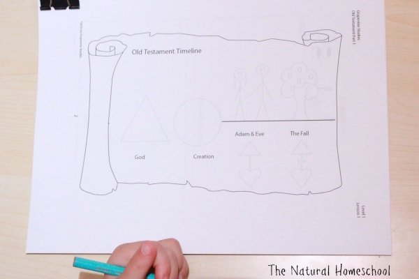 How Children can Learn the Bible using Stick Figures