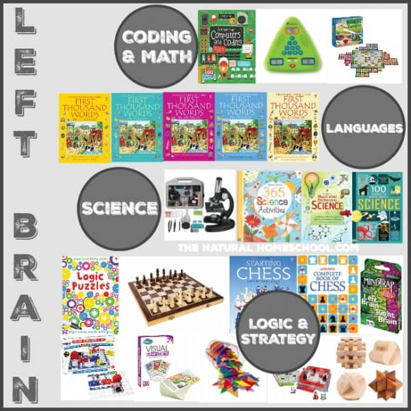 Left Brain and Right Brain Gift Guide