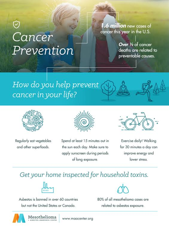 Cancer Prevention Research & Information