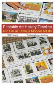 Printable Art History Timeline and List of Famous Modern Artists (1860-Present)