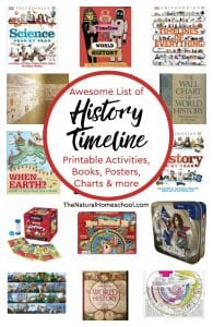 List of History Timeline Printable Activities, Books, Posters, Charts & more